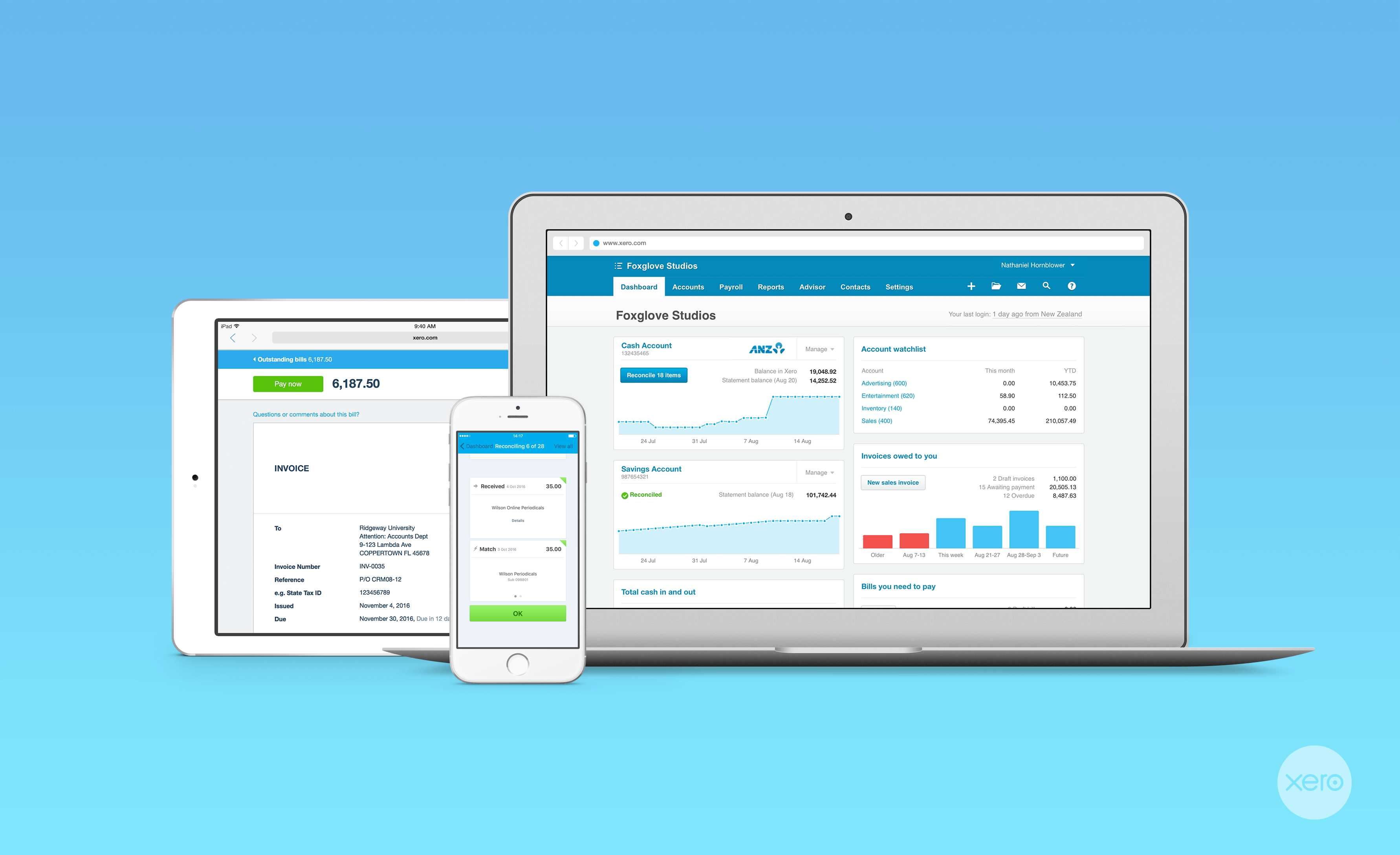 Image of Xero accounting software on different devices